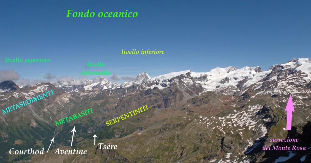 09. Dalla carta geologica al terreno: l'antico fondo oceanico in veduta panoramica con a destra il Monte Rosa che ne determina la giacitura.