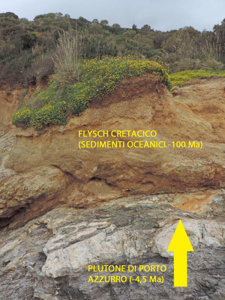 Il plutone La Serra-Porto Azzurro è la più recente intrusione di magma sotto l'Isola d'Elba. Il suo colore chiaro suggerisce che si tratti di roccia continentale fusa a causa della risalita sottostante di roccia del mantello.