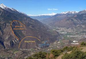 4.L'ancien éboulement dans les gorges de Montjovet et les restes de l'ancien lac.