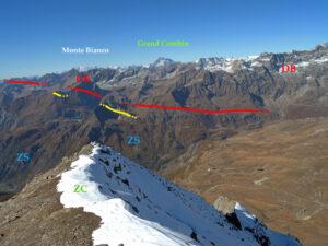 21-b - Du sommet de la Roisette, interprétation du paysage. ZC: nappe océanique du Combin. ZS: nappe océanique profonde Zermatt-Saas. DB: nappe continentale supérieure du Cervin (Dent Blanche).