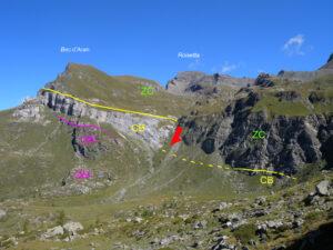 11-b Interprétation du paysage. ZC: Zone Combin. CB: bande triasique Pancherot-Cime Bianche. QM: quartzites micacés.