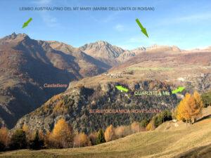 Il promontorio di Lignan con l'Osservatorio Astronomico di Saint Barthélemy, nell'aria limpida dell'autunno, illustra alcuni punti forti della geologia alpina